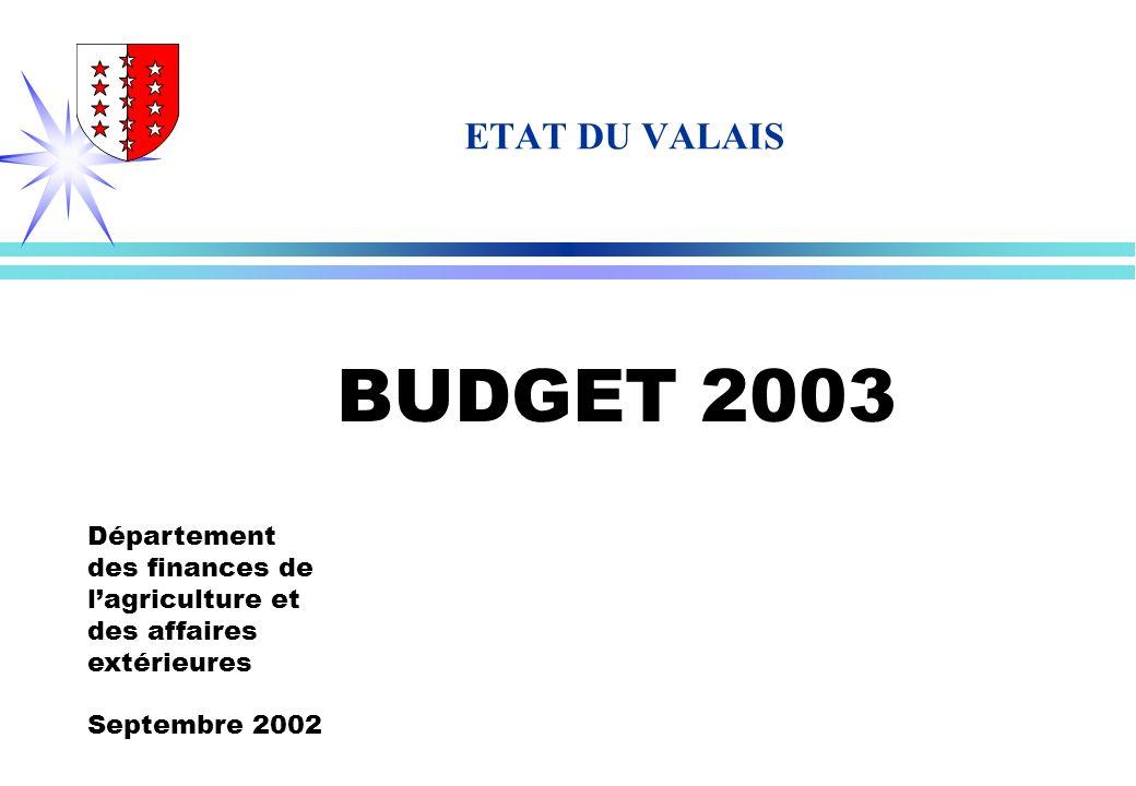Département des finances de lagriculture et des affaires extérieures Septembre 2002 ETAT DU VALAIS BUDGET 2003