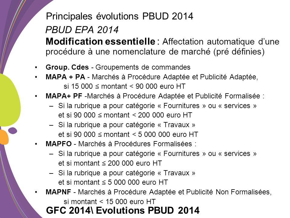 Modification essentielle : Affectation automatique dune procédure à une nomenclature de marché (pré définies) Group.