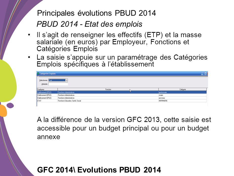 Il sagit de renseigner les effectifs (ETP) et la masse salariale (en euros) par Employeur, Fonctions et Catégories Emplois La saisie sappuie sur un paramétrage des Catégories Emplois spécifiques à létablissement A la différence de la version GFC 2013, cette saisie est accessible pour un budget principal ou pour un budget annexe GFC 2014\ Evolutions PBUD 2014 PBUD 2014 - Etat des emplois Principales évolutions PBUD 2014