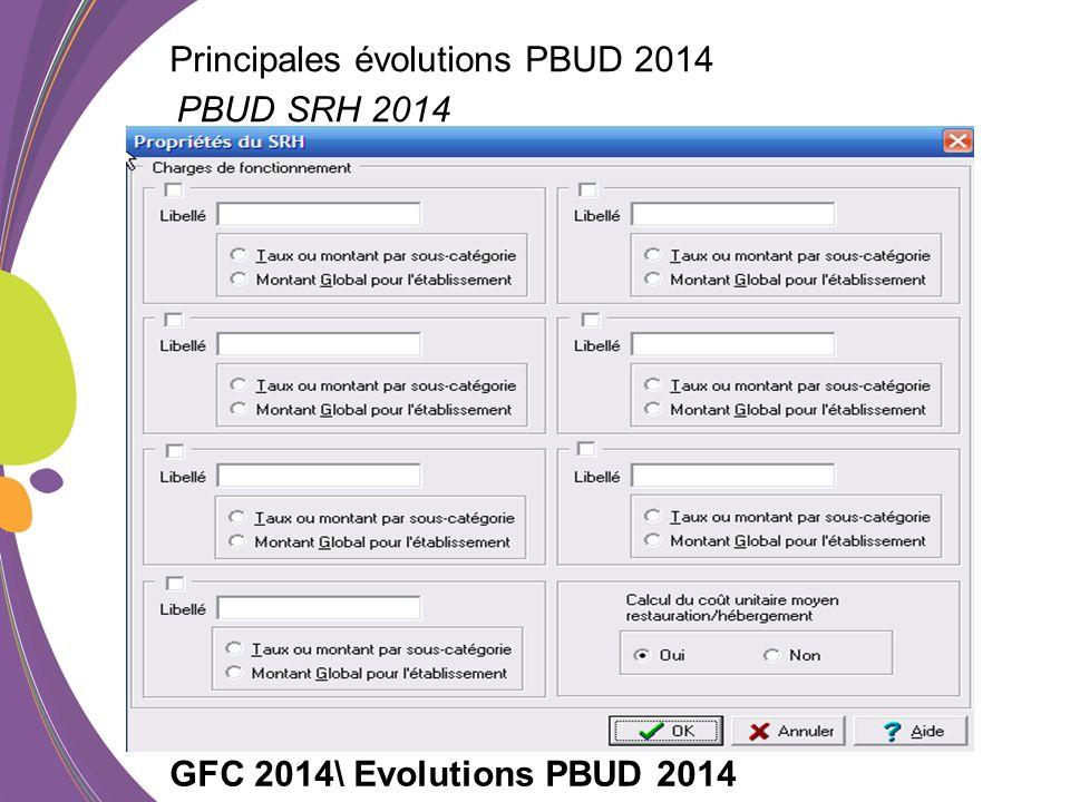 PBUD SRH 2014 GFC 2014\ Evolutions PBUD 2014 Principales évolutions PBUD 2014