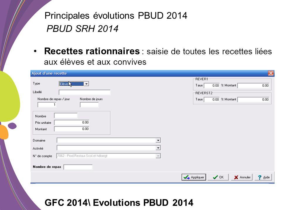 Recettes rationnaires : saisie de toutes les recettes liées aux élèves et aux convives GFC 2014\ Evolutions PBUD 2014 PBUD SRH 2014 Principales évolutions PBUD 2014