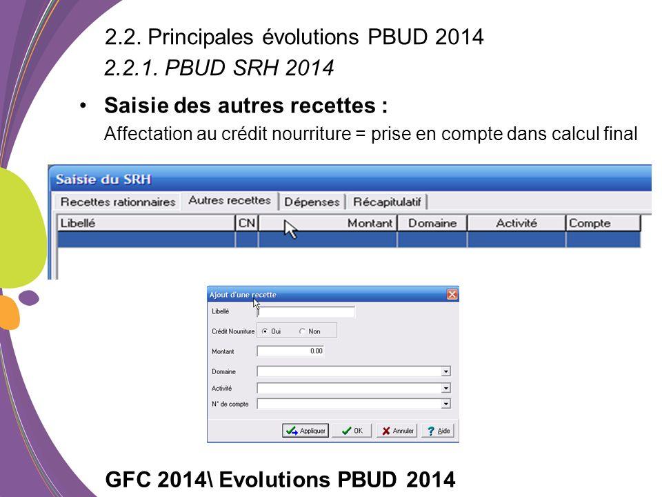 Saisie des autres recettes : Affectation au crédit nourriture = prise en compte dans calcul final GFC 2014\ Evolutions PBUD 2014 2.2.1.