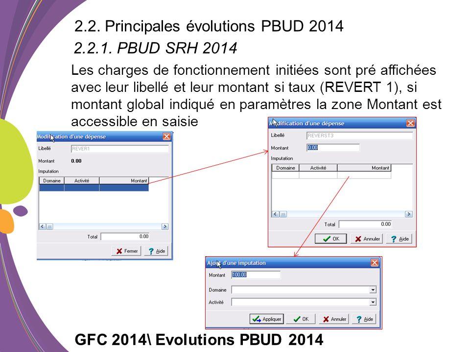 Les charges de fonctionnement initiées sont pré affichées avec leur libellé et leur montant si taux (REVERT 1), si montant global indiqué en paramètres la zone Montant est accessible en saisie GFC 2014\ Evolutions PBUD 2014 2.2.1.