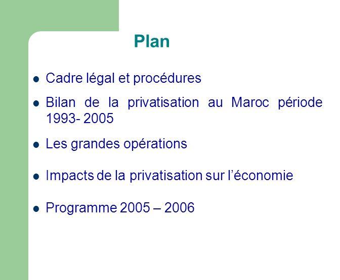 Cadre légal et procédures Bilan de la privatisation au Maroc période 1993- 2005 Les grandes opérations Impacts de la privatisation sur léconomie Programme 2005 – 2006 Plan