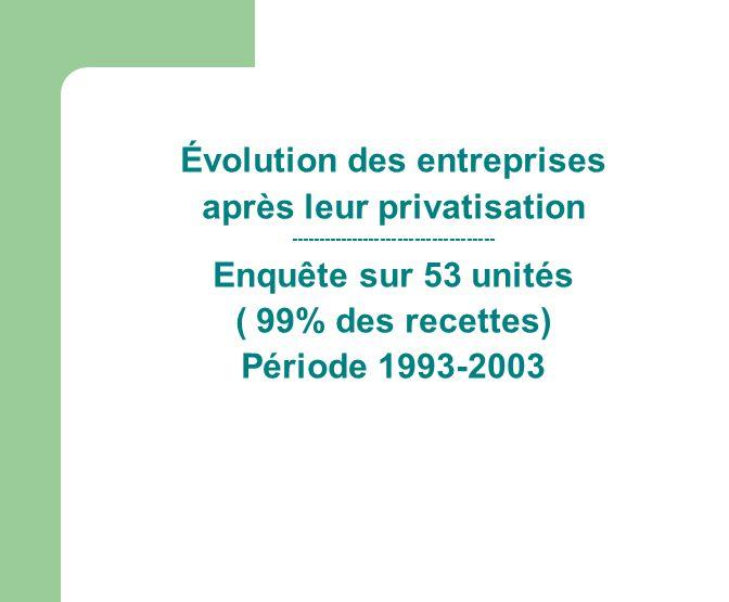 Évolution des entreprises après leur privatisation ------------------------------------ Enquête sur 53 unités ( 99% des recettes) Période 1993-2003