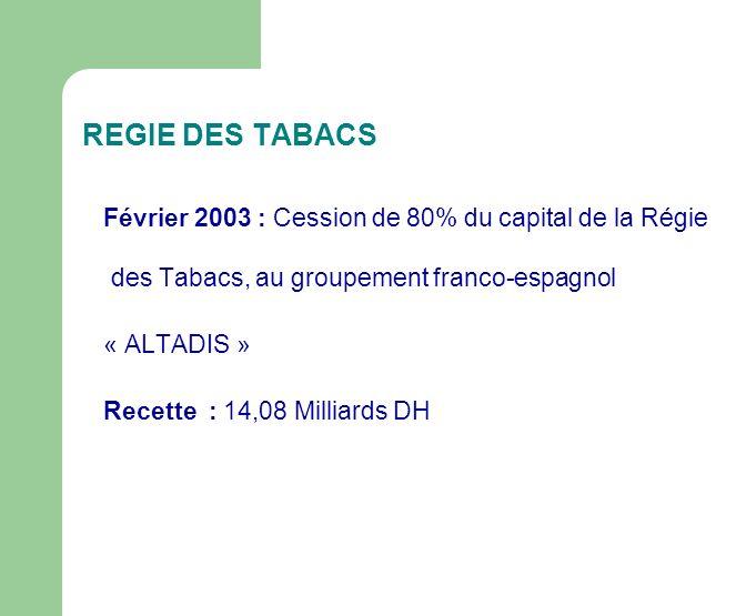 REGIE DES TABACS Février 2003 : Cession de 80% du capital de la Régie des Tabacs, au groupement franco-espagnol « ALTADIS » Recette : 14,08 Milliards DH