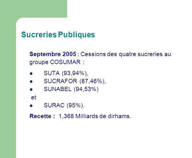Sucreries Publiques Septembre 2005 : Cessions des quatre sucreries au groupe COSUMAR : SUTA (93,94%), SUCRAFOR (87,46%), SUNABEL (94,53%) et SURAC (95%).