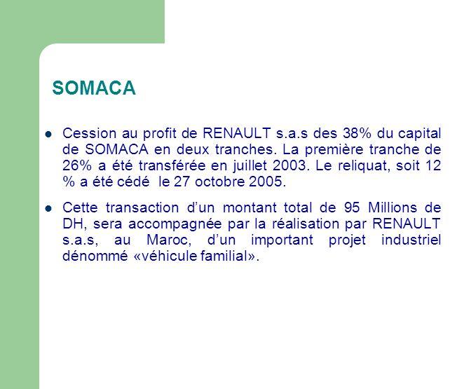 SOMACA Cession au profit de RENAULT s.a.s des 38% du capital de SOMACA en deux tranches.