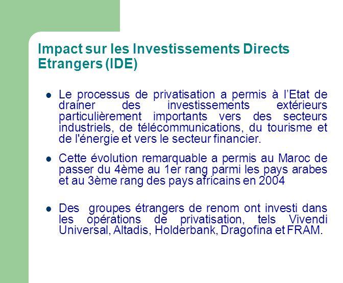 Impact sur les Investissements Directs Etrangers (IDE) Le processus de privatisation a permis à lEtat de drainer des investissements extérieurs particulièrement importants vers des secteurs industriels, de télécommunications, du tourisme et de l énergie et vers le secteur financier.