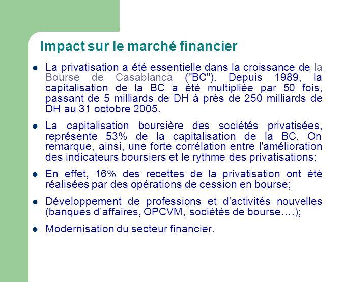 Impact sur le marché financier La privatisation a été essentielle dans la croissance de la Bourse de Casablanca ( BC ).