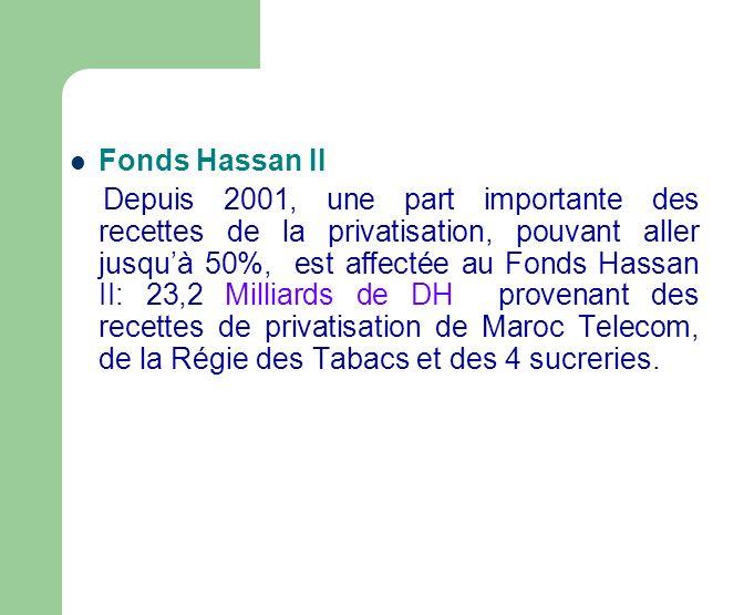Fonds Hassan II Depuis 2001, une part importante des recettes de la privatisation, pouvant aller jusquà 50%, est affectée au Fonds Hassan II: 23,2 Milliards de DH provenant des recettes de privatisation de Maroc Telecom, de la Régie des Tabacs et des 4 sucreries.