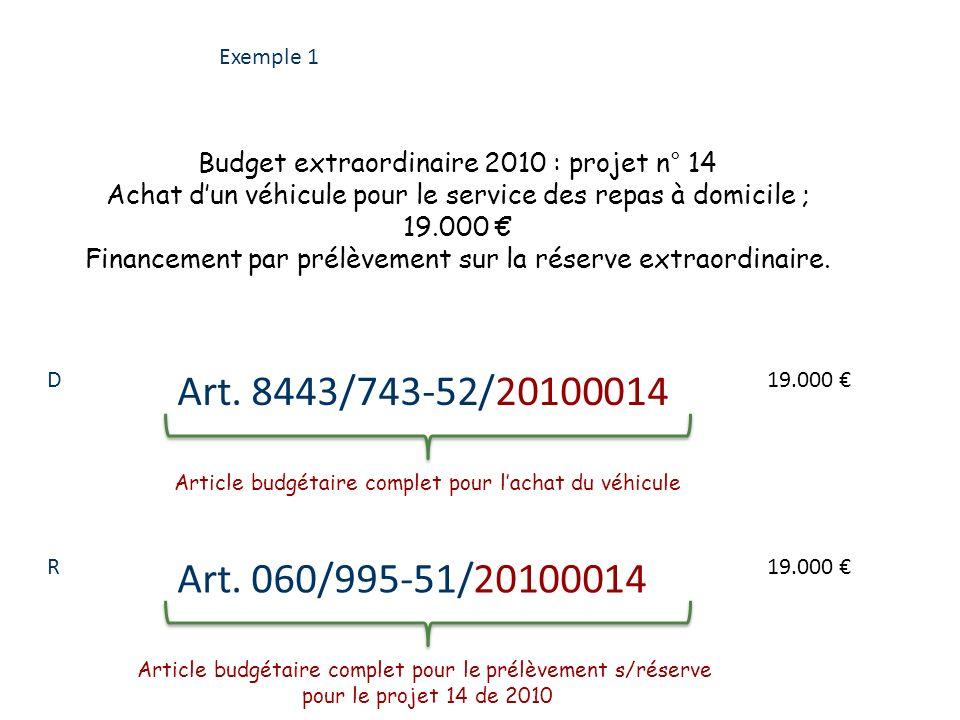 Exemple 1 Budget extraordinaire 2010 : projet n° 14 Achat dun véhicule pour le service des repas à domicile ; 19.000 Financement par prélèvement sur la réserve extraordinaire.