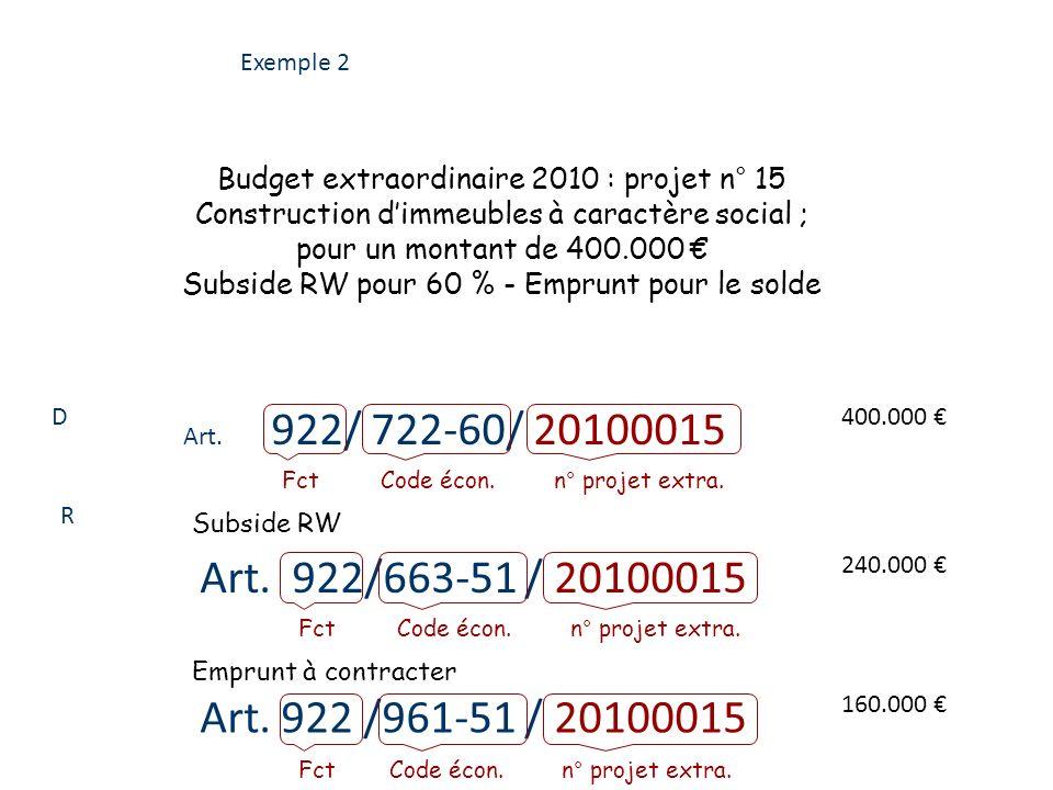 Exemple 2 Budget extraordinaire 2010 : projet n° 15 Construction dimmeubles à caractère social ; pour un montant de 400.000 Subside RW pour 60 % - Emprunt pour le solde D Art.