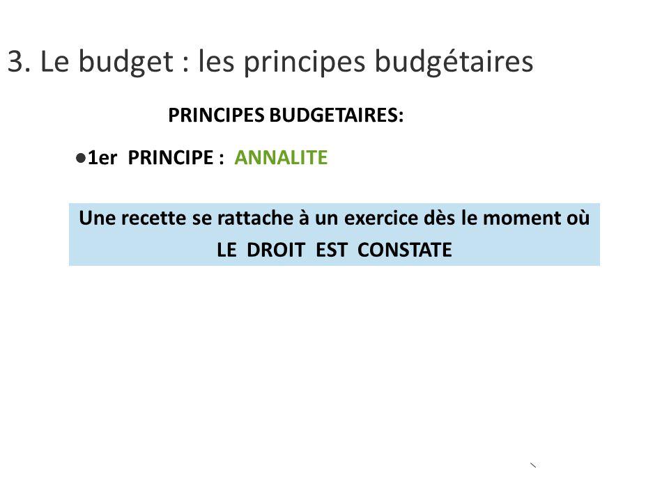 PRINCIPES BUDGETAIRES: 1er PRINCIPE : ANNALITE Une recette se rattache à un exercice dès le moment où LE DROIT EST CONSTATE 3.