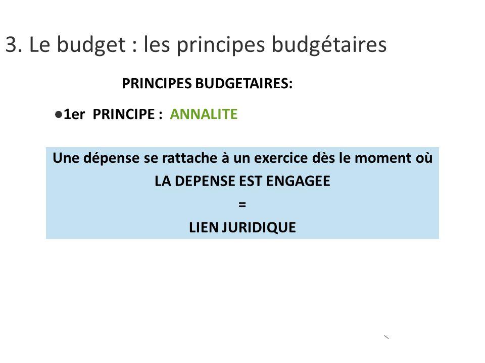 PRINCIPES BUDGETAIRES: 1er PRINCIPE : ANNALITE Une dépense se rattache à un exercice dès le moment où LA DEPENSE EST ENGAGEE = LIEN JURIDIQUE 3.