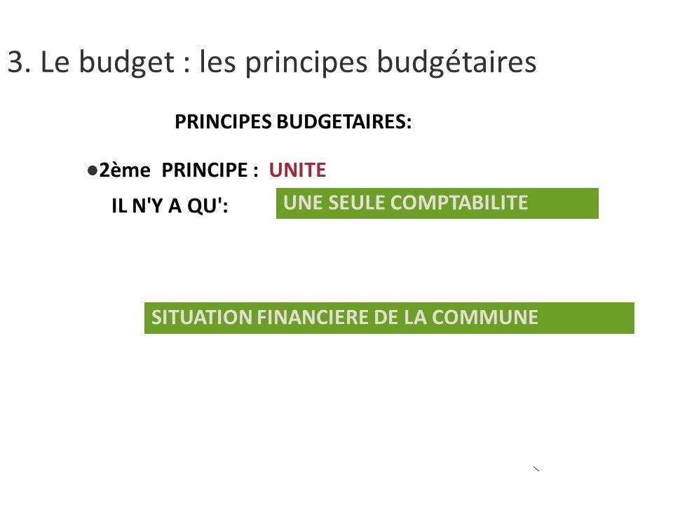 PRINCIPES BUDGETAIRES: 2ème PRINCIPE : UNITE IL N Y A QU : UNE SEULE COMPTABILITE SITUATION FINANCIERE DE LA COMMUNE 3.
