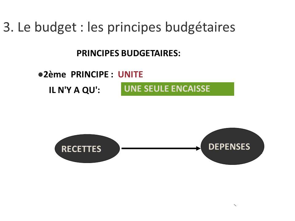 PRINCIPES BUDGETAIRES: 2ème PRINCIPE : UNITE IL N Y A QU : UNE SEULE ENCAISSE RECETTES DEPENSES 3.