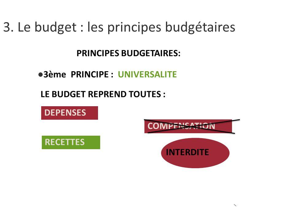 PRINCIPES BUDGETAIRES: 3ème PRINCIPE : UNIVERSALITE LE BUDGET REPREND TOUTES : DEPENSES RECETTES COMPENSATION INTERDITE 3.