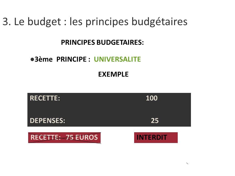 PRINCIPES BUDGETAIRES: 3ème PRINCIPE : UNIVERSALITE EXEMPLE RECETTE: 100 DEPENSES: 25 RECETTE: 75 EUROSINTERDIT 3.