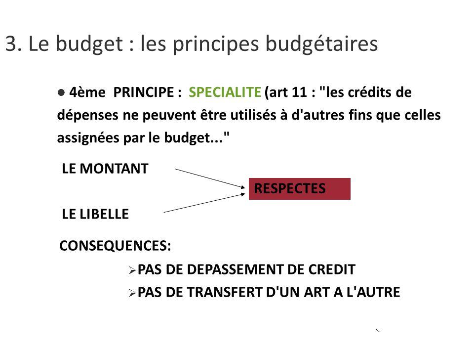 4ème PRINCIPE : SPECIALITE (art 11 : les crédits de dépenses ne peuvent être utilisés à d autres fins que celles assignées par le budget... LE MONTANT LE LIBELLE RESPECTES CONSEQUENCES: PAS DE DEPASSEMENT DE CREDIT PAS DE TRANSFERT D UN ART A L AUTRE 3.