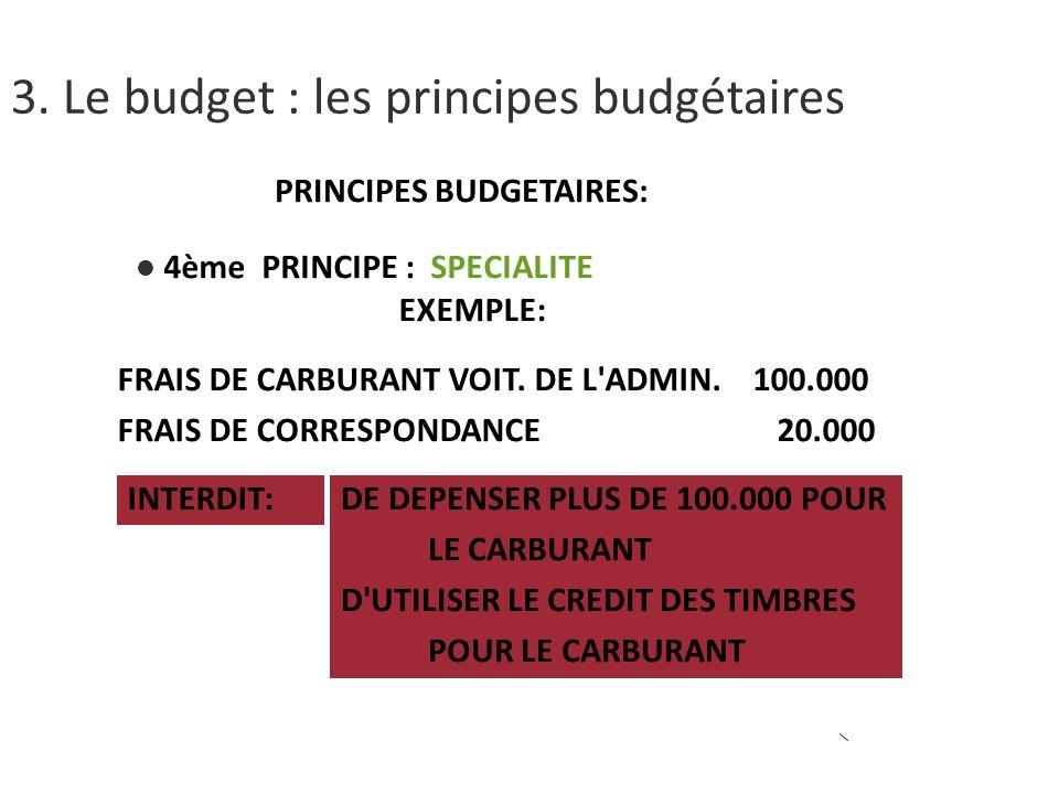 PRINCIPES BUDGETAIRES: 4ème PRINCIPE : SPECIALITE EXEMPLE: FRAIS DE CARBURANT VOIT.