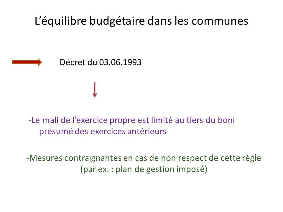 Léquilibre budgétaire dans les communes Décret du 03.06.1993 -Mesures contraignantes en cas de non respect de cette règle (par ex.