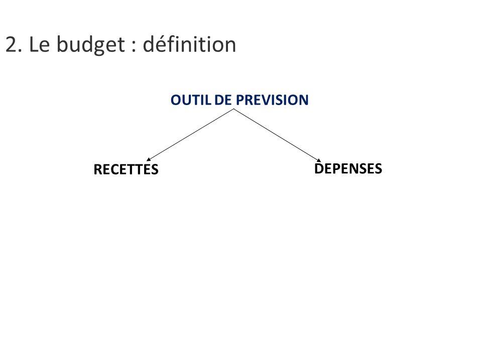 OUTIL DE PREVISION RECETTES DEPENSES 2. Le budget : définition