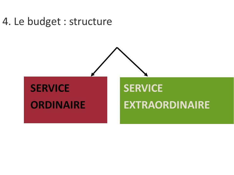 SERVICE ORDINAIRE SERVICE EXTRAORDINAIRE 4. Le budget : structure