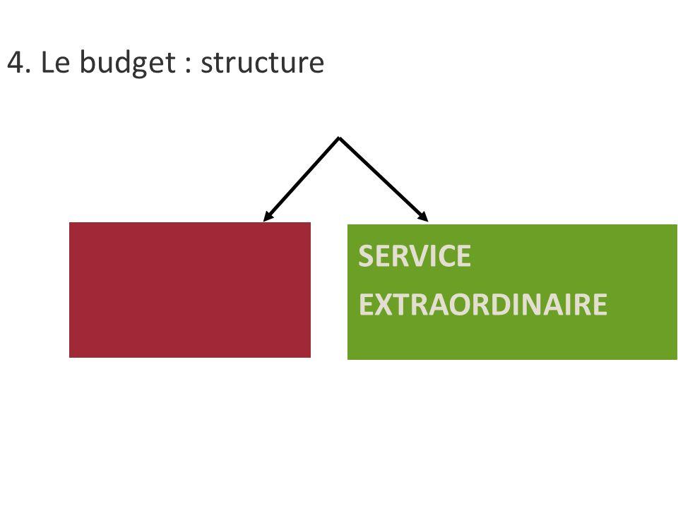SERVICE EXTRAORDINAIRE 4. Le budget : structure