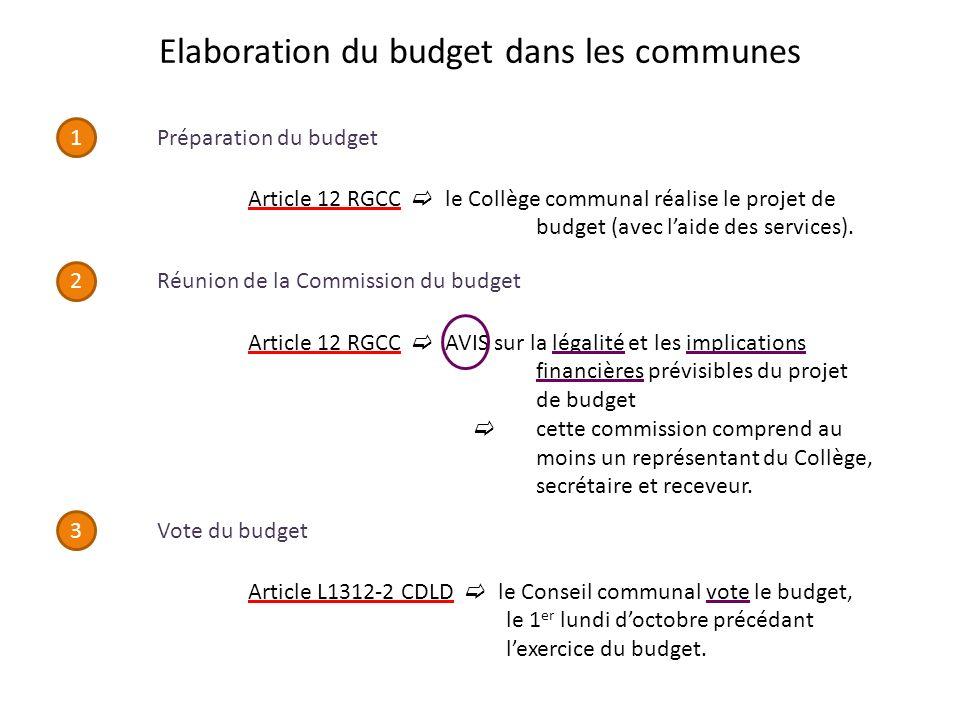 Elaboration du budget dans les communes 1 Préparation du budget Article 12 RGCC le Collège communal réalise le projet de budget (avec laide des services).