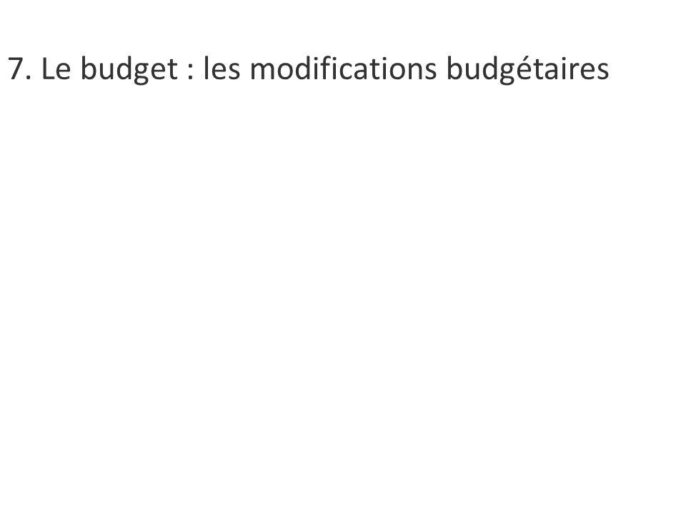 7. Le budget : les modifications budgétaires
