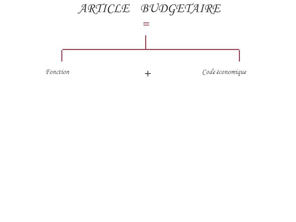 ARTICLE BUDGETAIRE = Fonction + Code économique