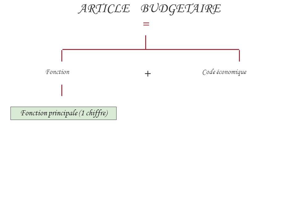 ARTICLE BUDGETAIRE = Fonction + Code économique Fonction principale (1 chiffre)