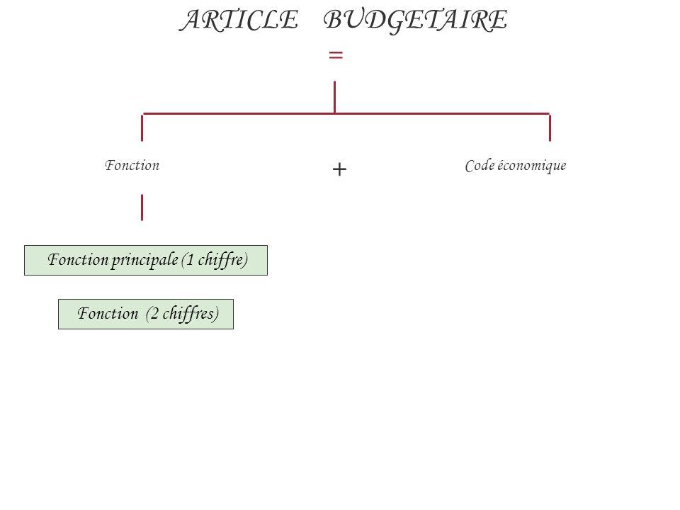 ARTICLE BUDGETAIRE = Fonction + Code économique Fonction principale (1 chiffre) Fonction (2 chiffres)