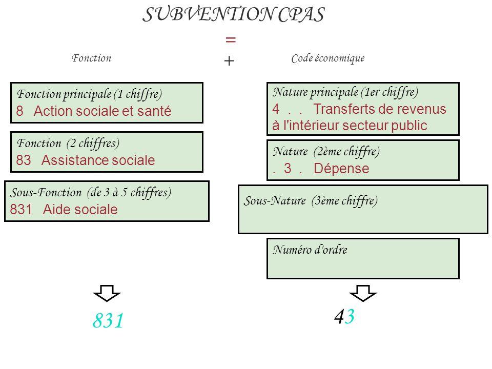 Fonction principale (1 chiffre) 8 Action sociale et santé SUBVENTION CPAS = Fonction + Code économique 831 Fonction (2 chiffres) 83 Assistance sociale Sous-Fonction (de 3 à 5 chiffres) 831 Aide sociale Nature principale (1er chiffre) 4..
