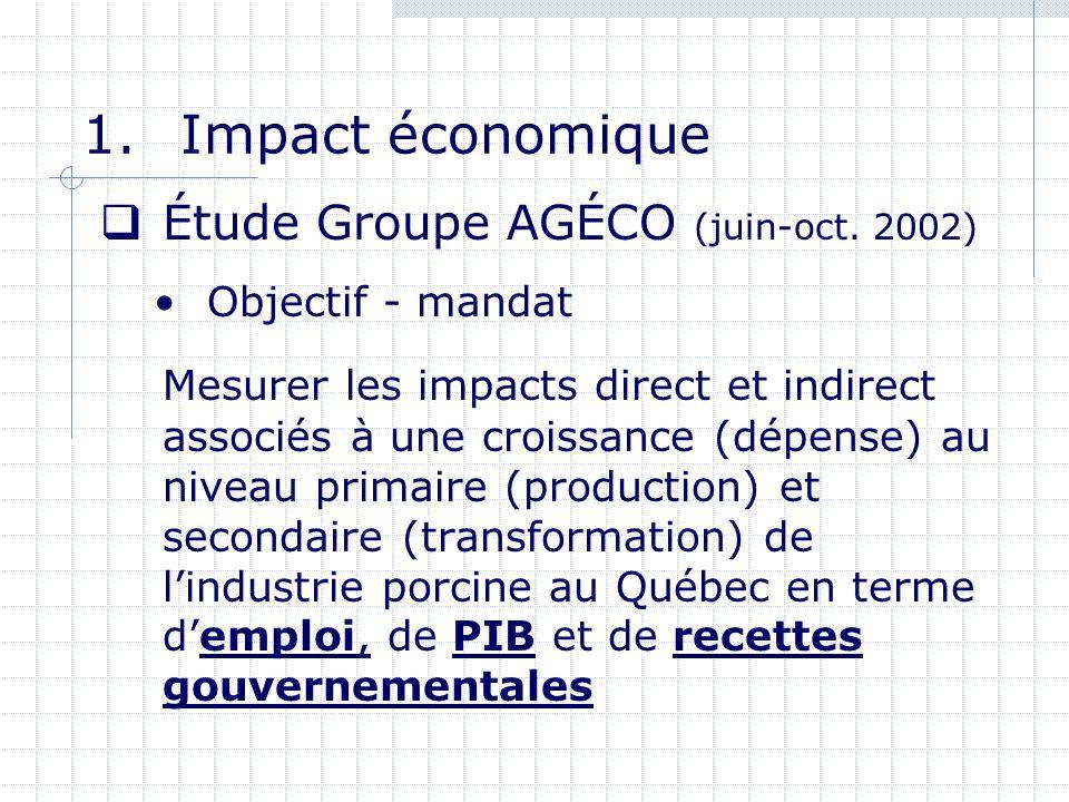 1.Impact économique Étude Groupe AGÉCO (juin-oct. 2002) Objectif - mandat Mesurer les impacts direct et indirect associés à une croissance (dépense) a