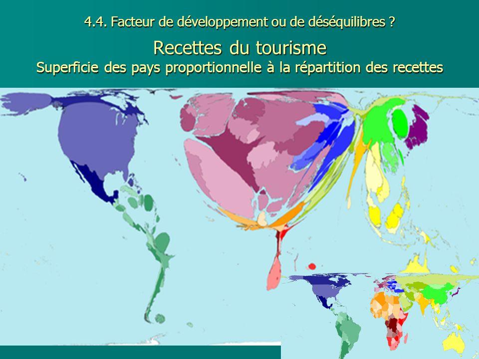 4.4. Facteur de développement ou de déséquilibres ? Recettes du tourisme Superficie des pays proportionnelle à la répartition des recettes