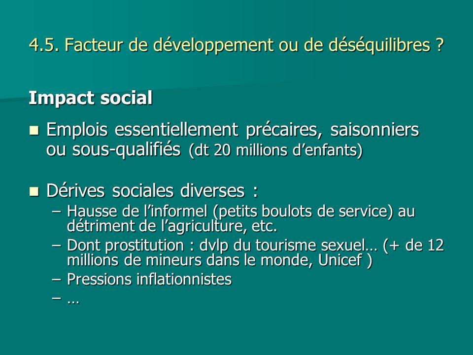4.5. Facteur de développement ou de déséquilibres ? Impact social Emplois essentiellement précaires, saisonniers ou sous-qualifiés (dt 20 millions den