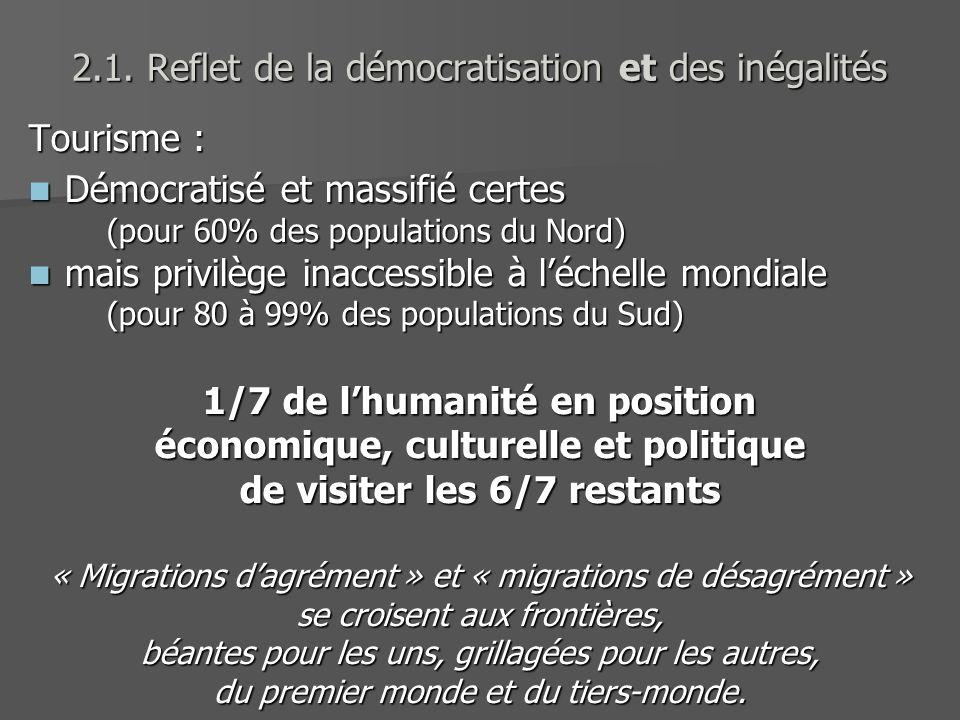 2.1. Reflet de la démocratisation et des inégalités Tourisme : Démocratisé et massifié certes Démocratisé et massifié certes (pour 60% des populations