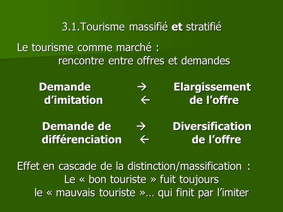 3.1.Tourisme massifié et stratifié Le tourisme comme marché : rencontre entre offres et demandes rencontre entre offres et demandes Demande Elargissem