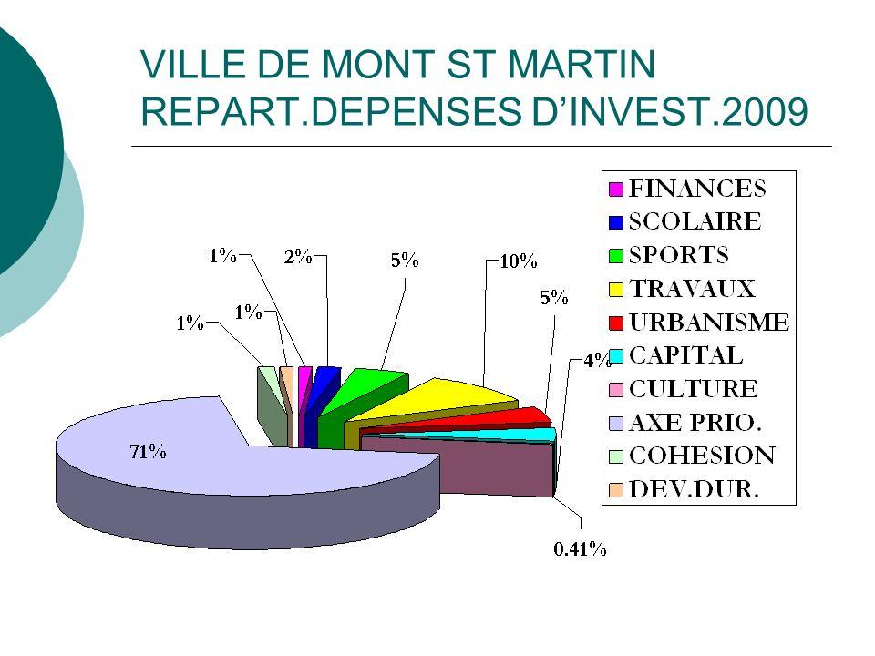 VILLE DE MONT ST MARTIN REPART.DEPENSES DINVEST.2009