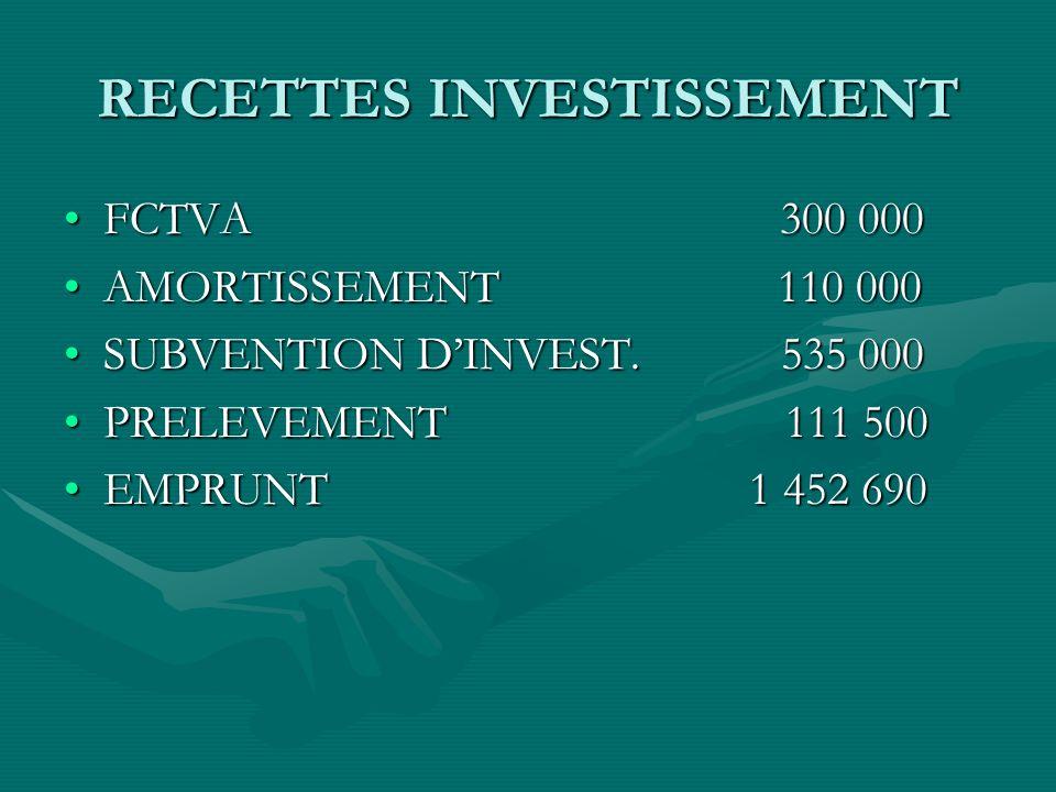 RECETTES INVESTISSEMENT FCTVA 300 000FCTVA 300 000 AMORTISSEMENT 110 000AMORTISSEMENT 110 000 SUBVENTION DINVEST.