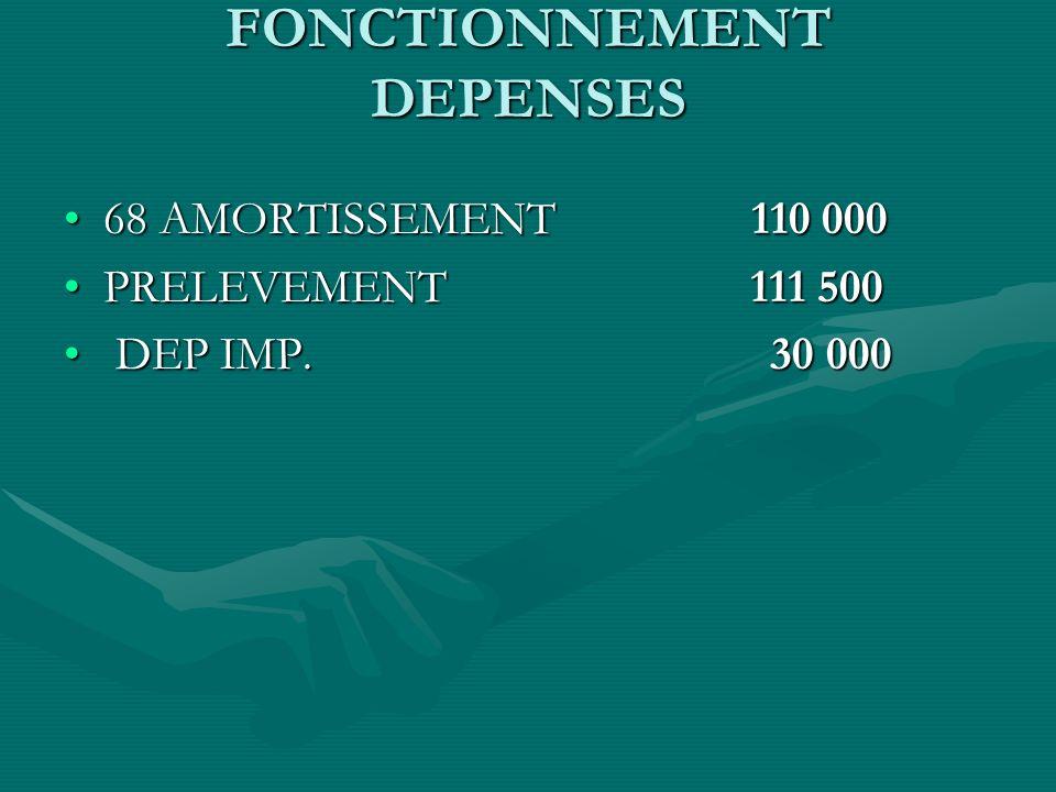 FONCTIONNEMENT DEPENSES 68 AMORTISSEMENT 110 00068 AMORTISSEMENT 110 000 PRELEVEMENT 111 500PRELEVEMENT 111 500 DEP IMP.