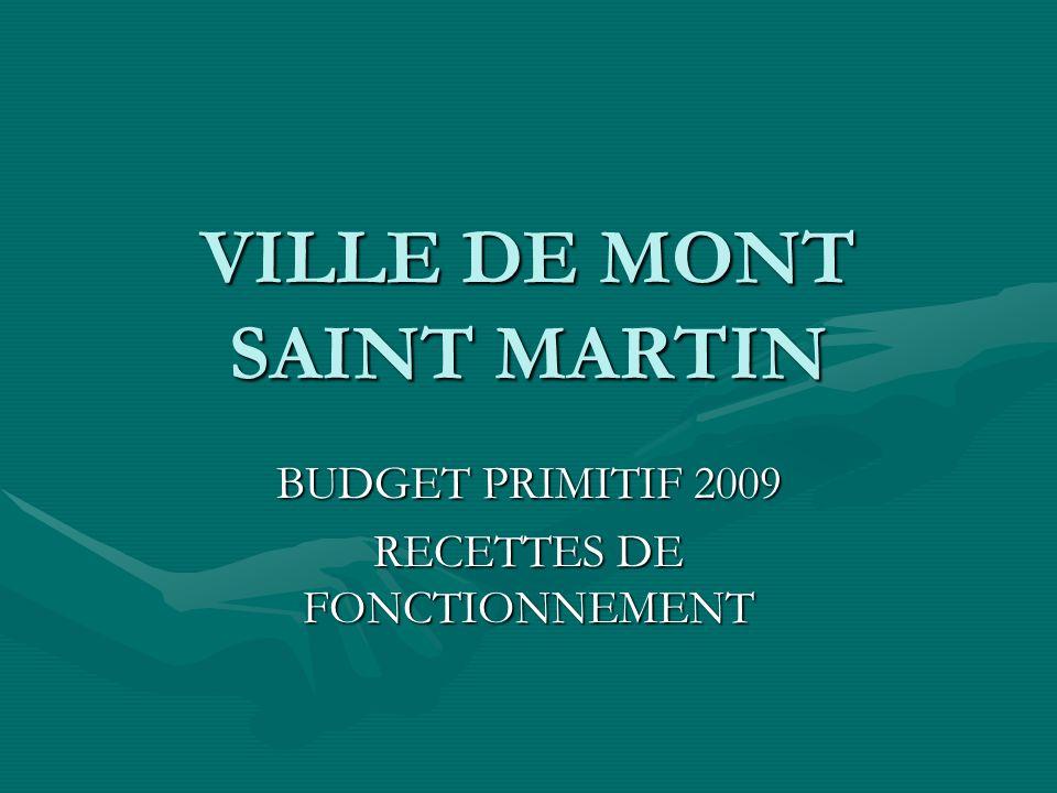 VILLE DE MONT SAINT MARTIN BUDGET PRIMITIF 2009 RECETTES DE FONCTIONNEMENT