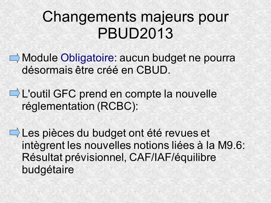 Changements majeurs pour PBUD2013 Module Obligatoire: aucun budget ne pourra désormais être créé en CBUD. L'outil GFC prend en compte la nouvelle régl