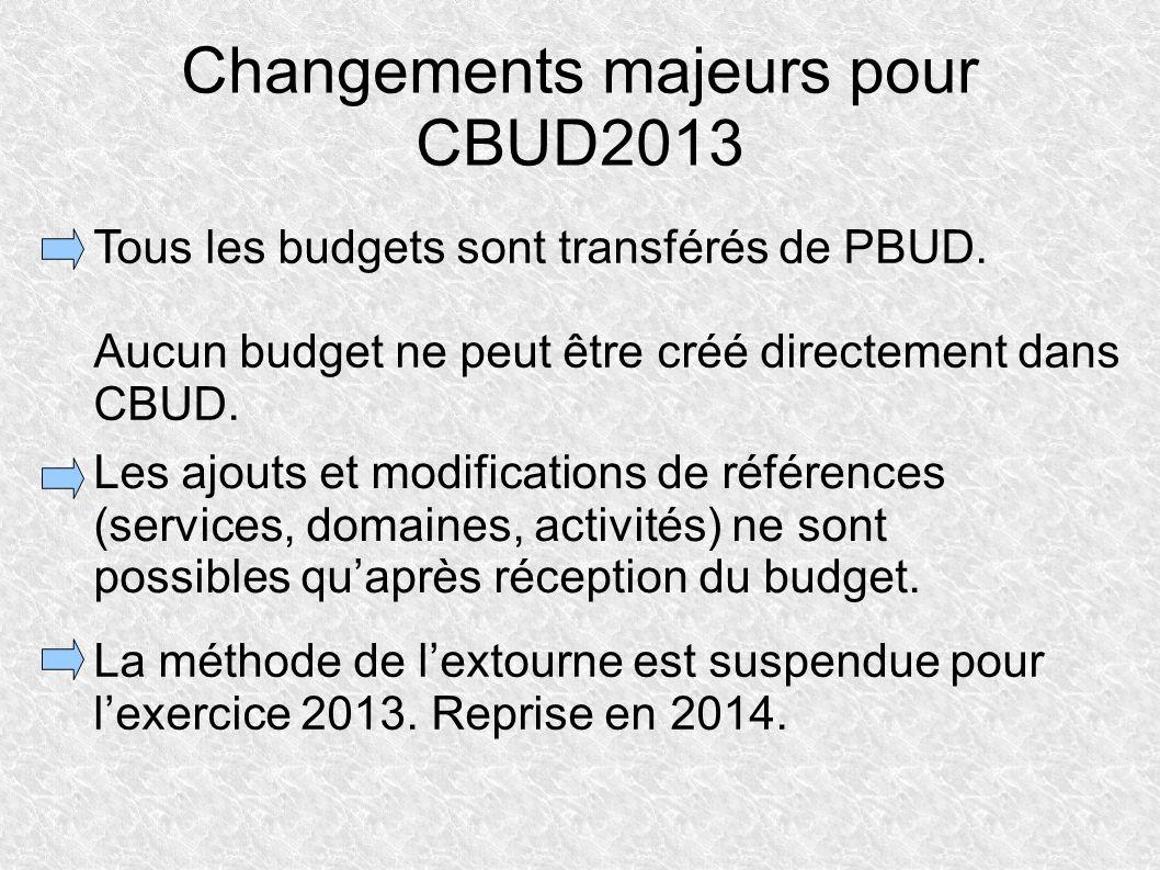 Changements majeurs pour CBUD2013 Tous les budgets sont transférés de PBUD. Aucun budget ne peut être créé directement dans CBUD. Les ajouts et modifi