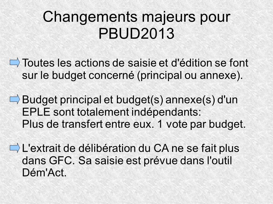 Changements majeurs pour PBUD2013 Toutes les actions de saisie et d'édition se font sur le budget concerné (principal ou annexe). Budget principal et