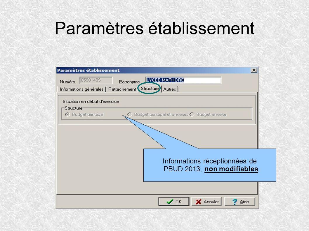Paramètres établissement Informations réceptionnées de PBUD 2013, non modifiables