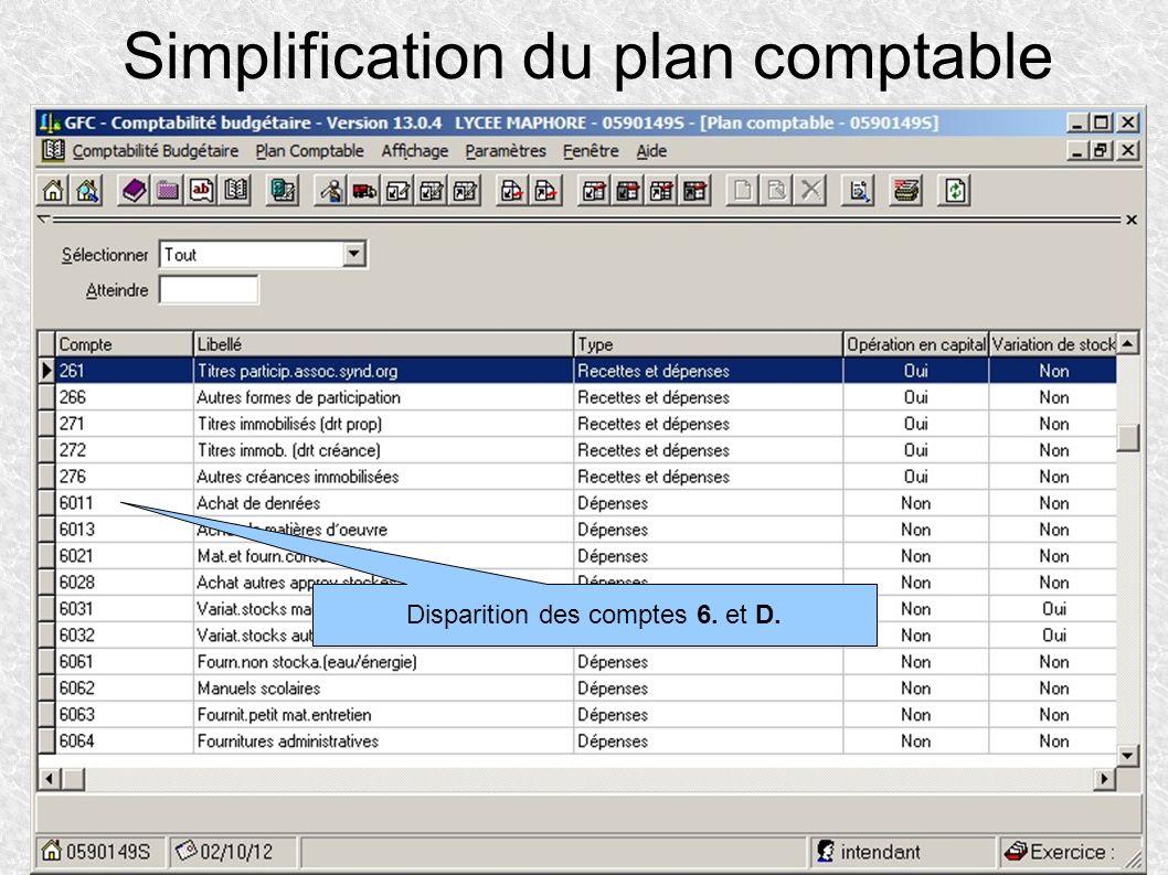 Simplification du plan comptable Disparition des comptes 6. et D.