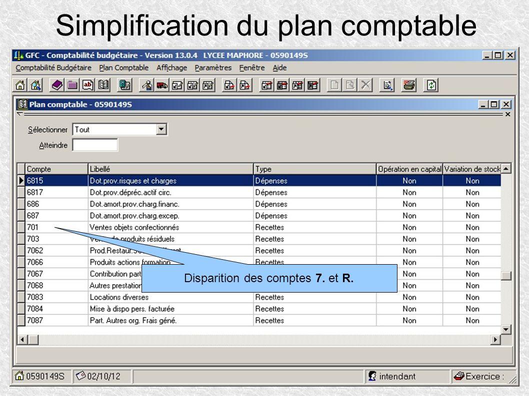 Simplification du plan comptable Disparition des comptes 7. et R.